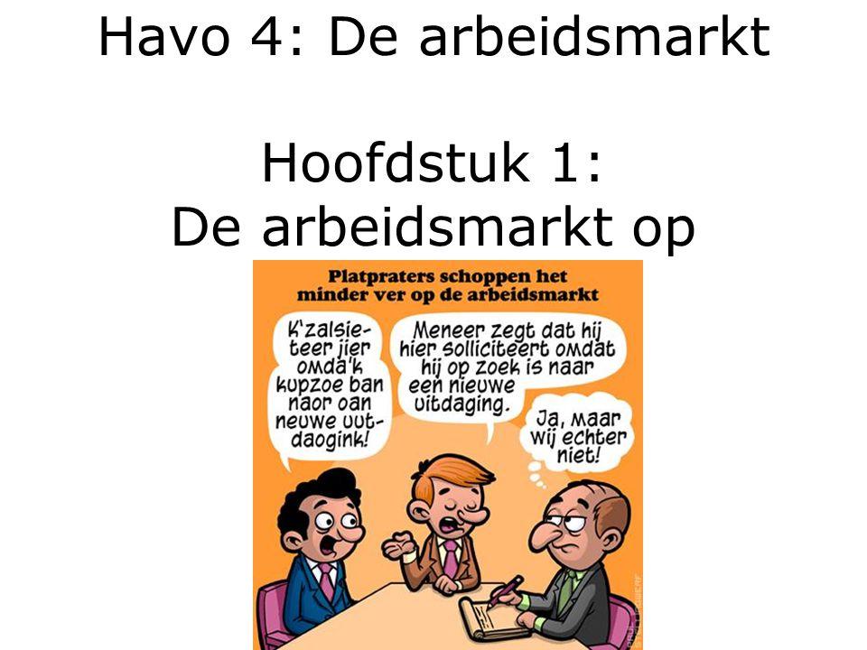 Havo 4: De arbeidsmarkt Hoofdstuk 1: De arbeidsmarkt op