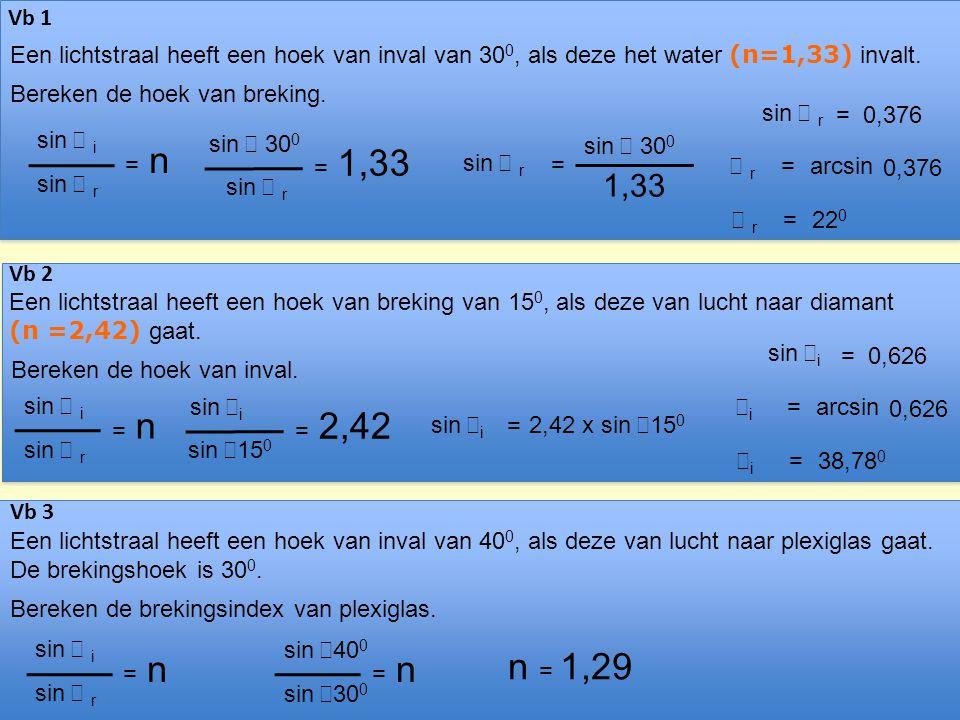 Vb 1 Een lichtstraal heeft een hoek van inval van 300, als deze het water (n=1,33) invalt. Bereken de hoek van breking.