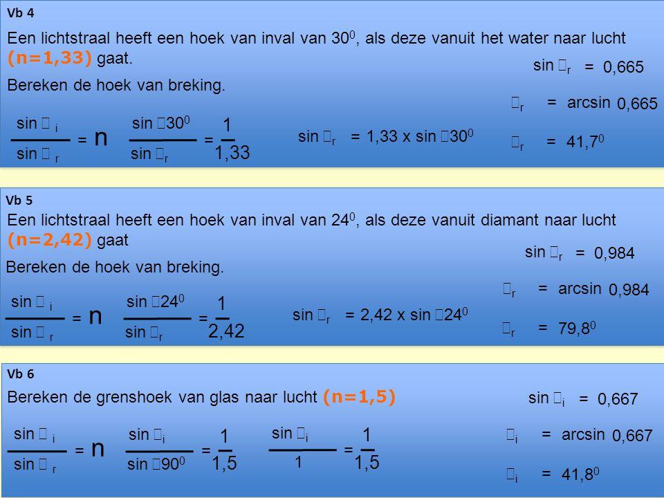 Vb 4 Een lichtstraal heeft een hoek van inval van 300, als deze vanuit het water naar lucht. (n=1,33) gaat.