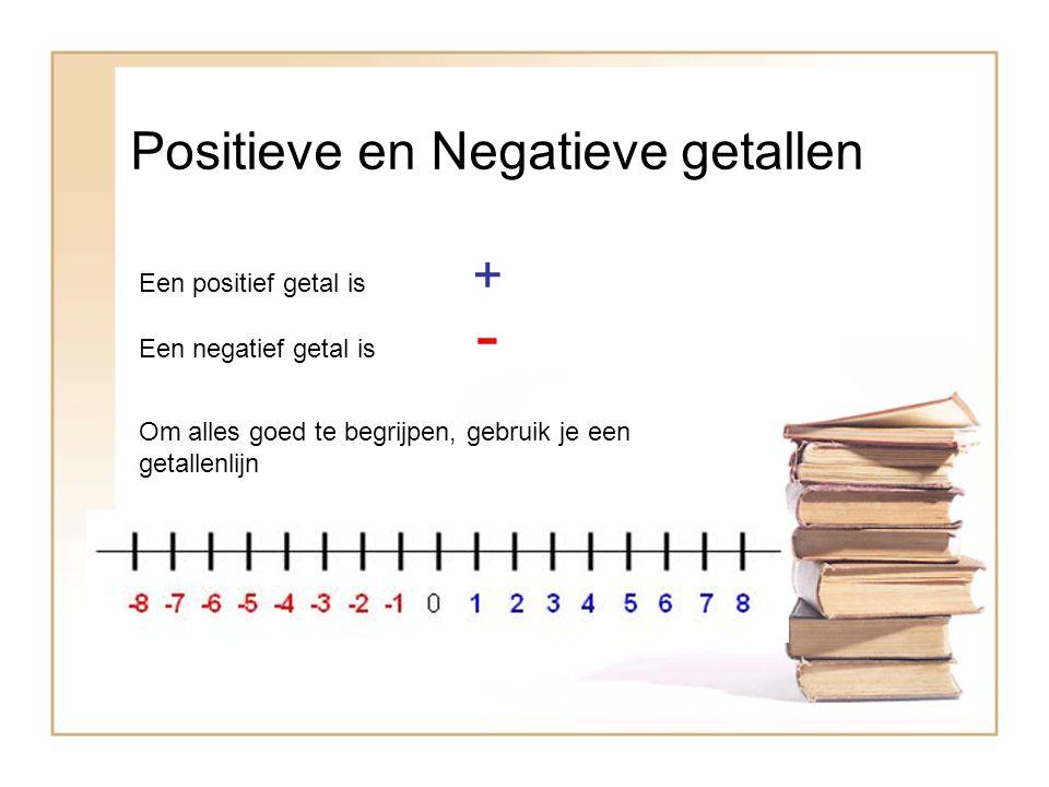 Positieve en Negatieve getallen