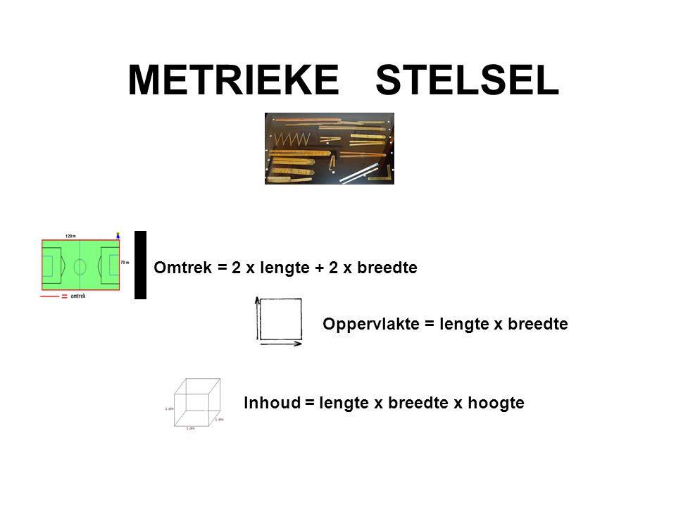 METRIEKE STELSEL Omtrek = 2 x lengte + 2 x breedte