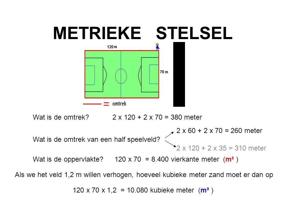 METRIEKE STELSEL Wat is de omtrek 2 x 120 + 2 x 70 = 380 meter
