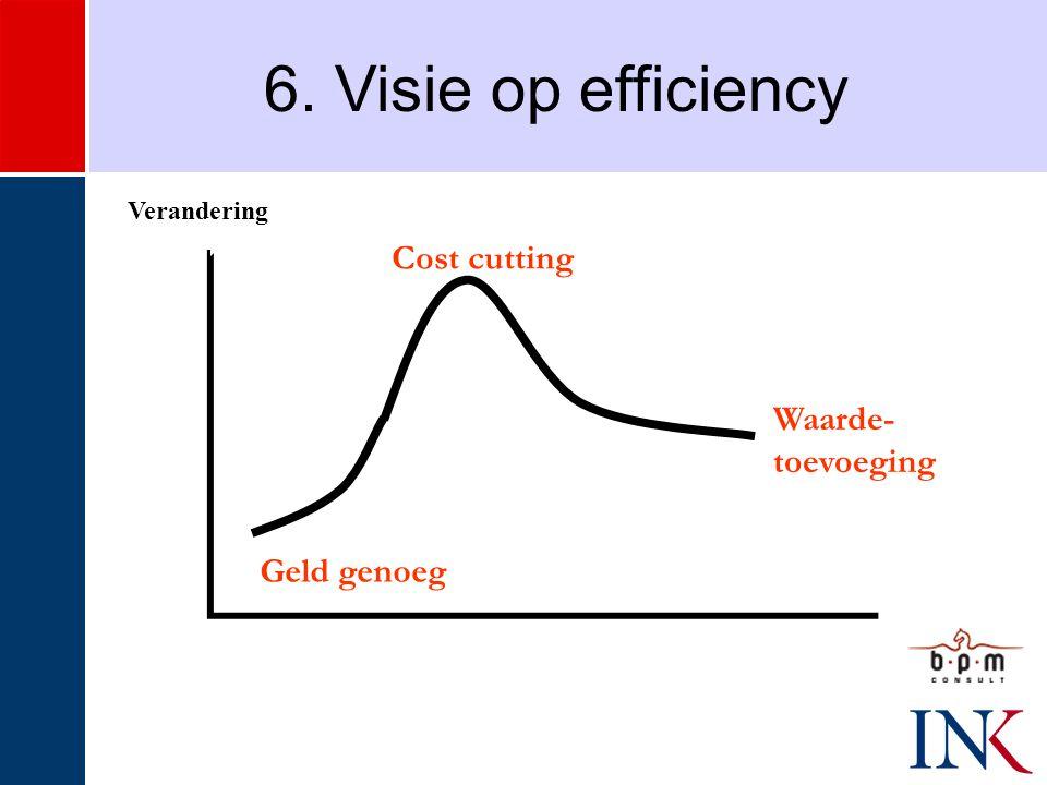 6. Visie op efficiency Cost cutting Waarde- toevoeging Geld genoeg
