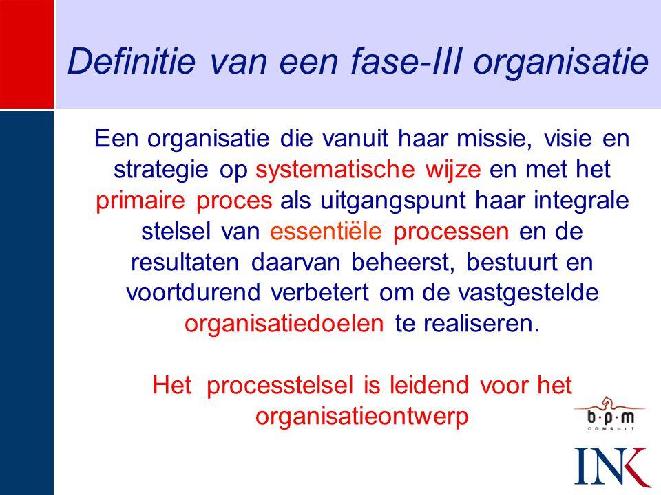 Definitie van een fase-III organisatie