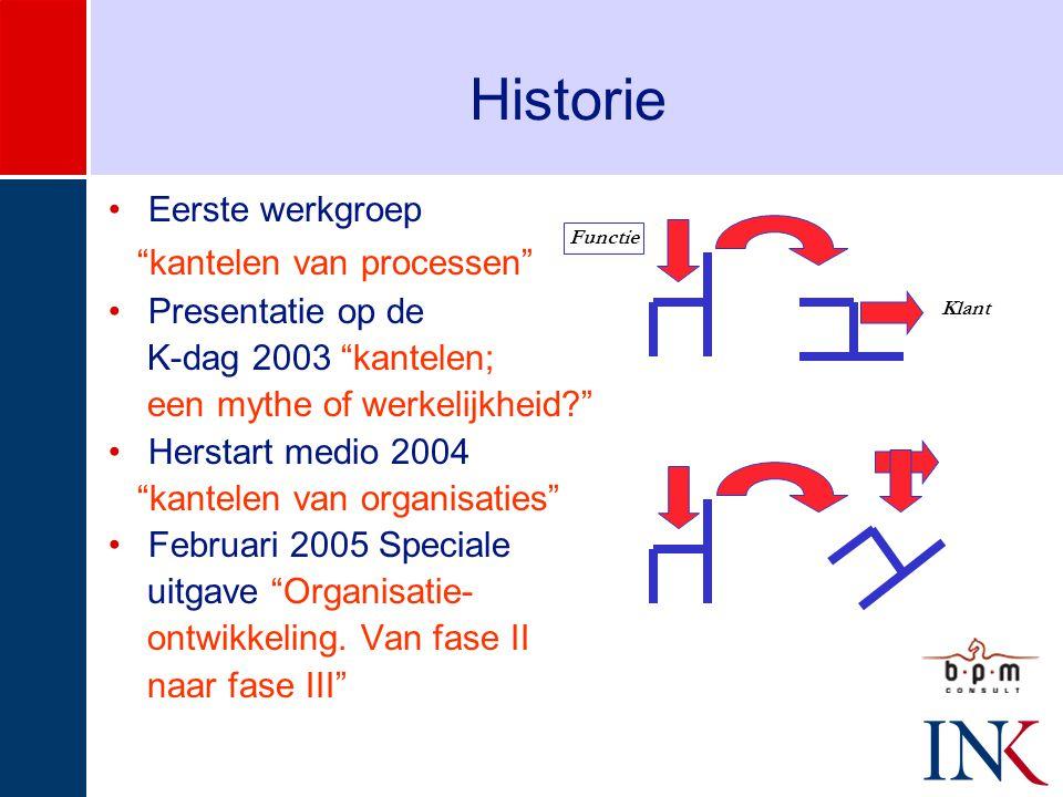 Historie Eerste werkgroep kantelen van processen Presentatie op de
