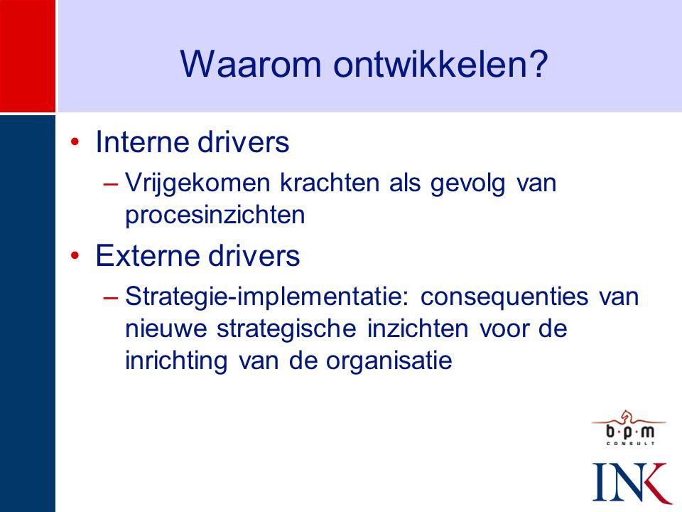 Waarom ontwikkelen Interne drivers Externe drivers