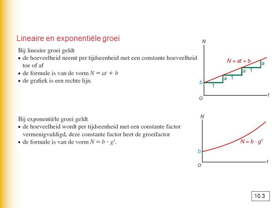 Lineaire en exponentiële groei