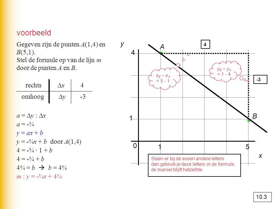 voorbeeld y. Gegeven zijn de punten A(1,4) en B(5,1). Stel de formule op van de lijn m door de punten A en B.