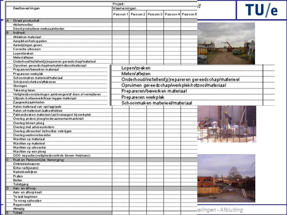 Onderzoek naar de arbeidsproductiviteit van een bouwplaatsmedewerker