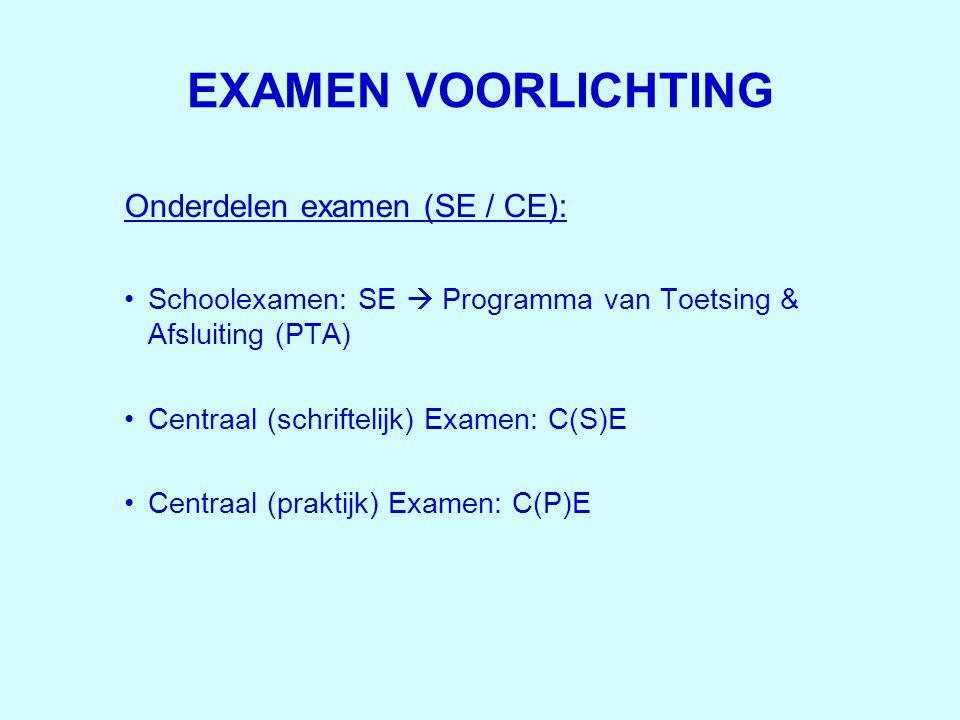 EXAMEN VOORLICHTING Onderdelen examen (SE / CE):