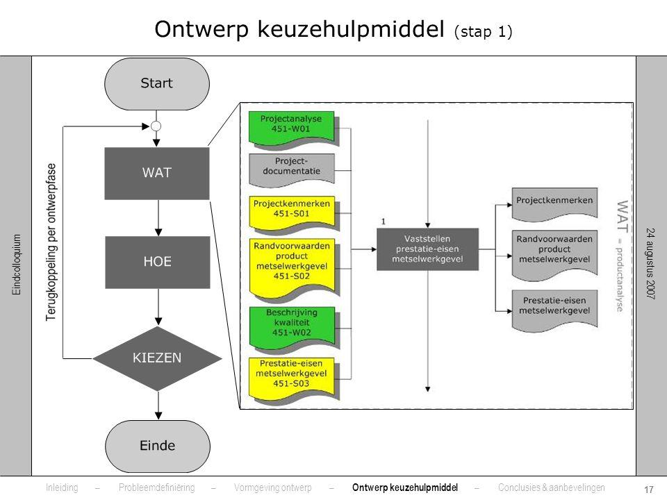 Ontwerp keuzehulpmiddel (stap 1)