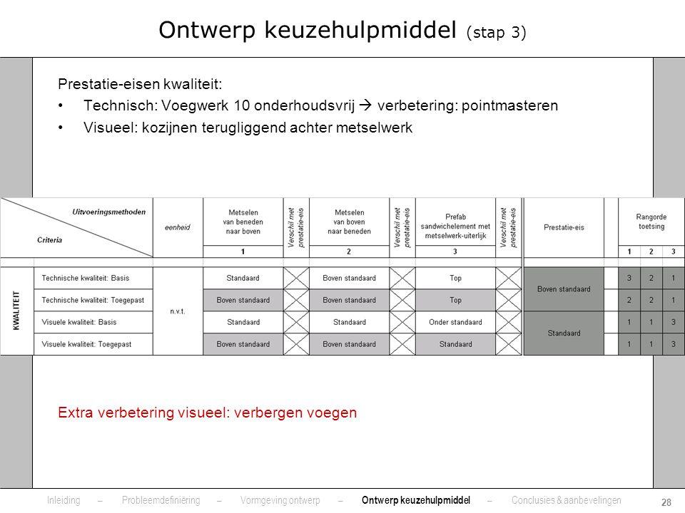 Ontwerp keuzehulpmiddel (stap 3)