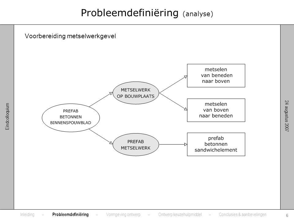 Probleemdefiniëring (analyse)