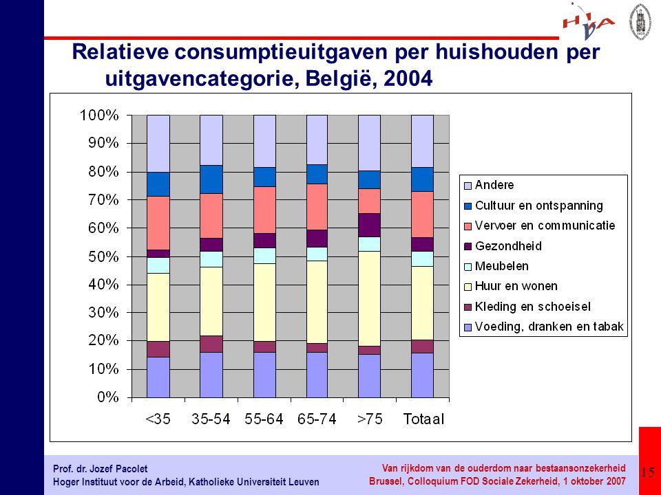 Relatieve consumptieuitgaven per huishouden per uitgavencategorie, België, 2004