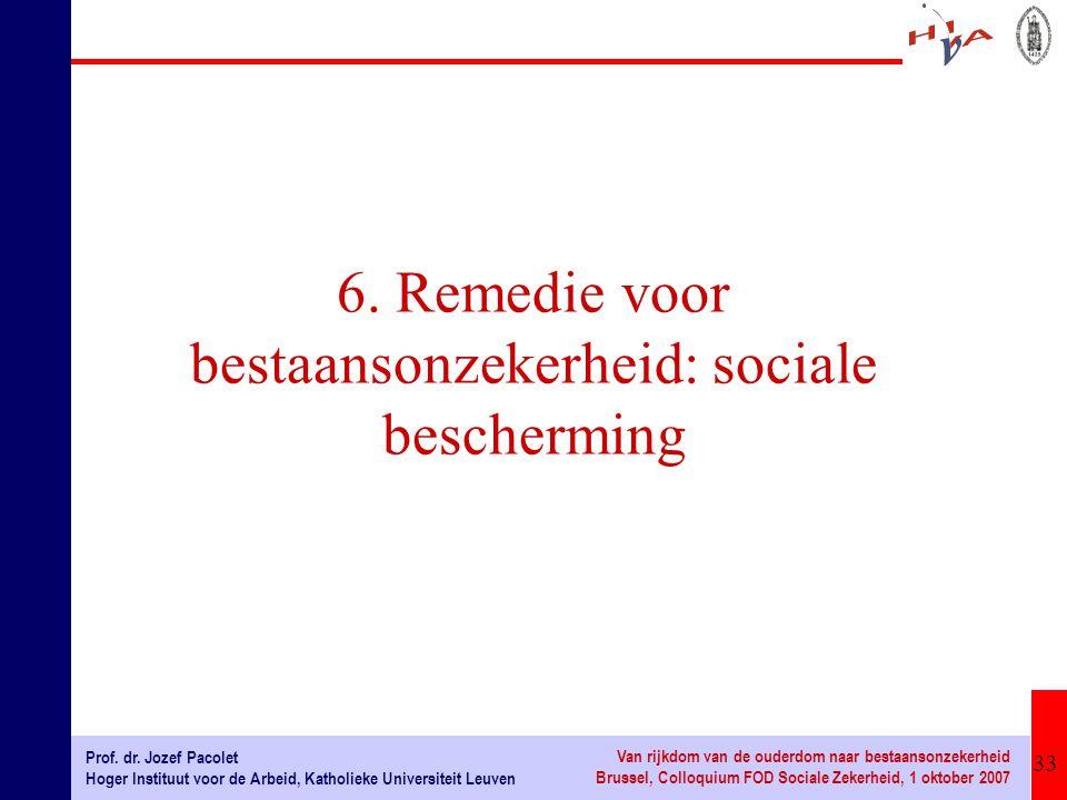 6. Remedie voor bestaansonzekerheid: sociale bescherming