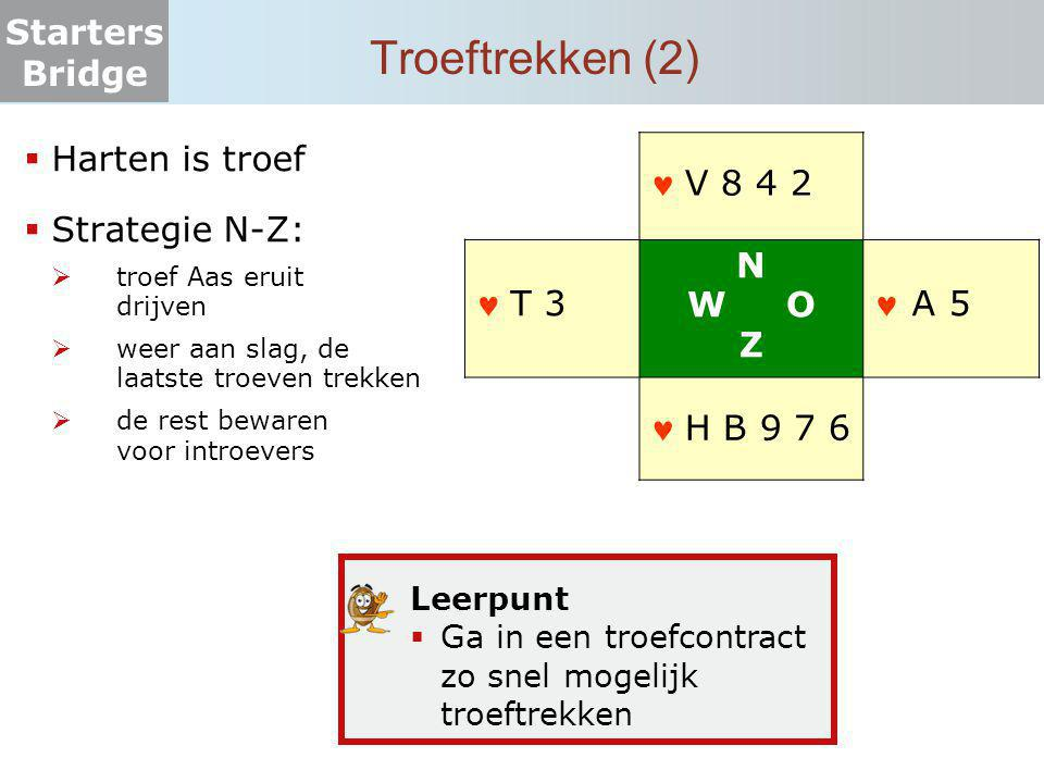 Troeftrekken (2) Harten is troef Strategie N-Z:  V 8 4 2  T 3