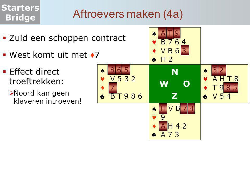 Aftroevers maken (4a) Zuid een schoppen contract N W O Z