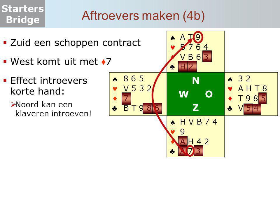 Aftroevers maken (4b) Zuid een schoppen contract N W O Z