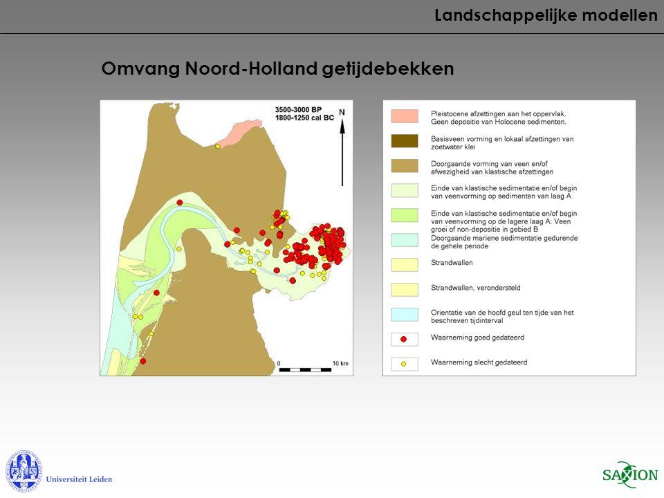 Omvang Noord-Holland getijdebekken