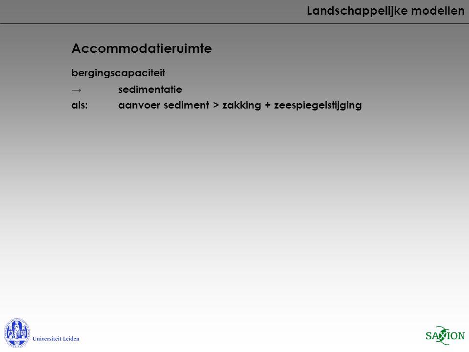 Accommodatieruimte Landschappelijke modellen bergingscapaciteit