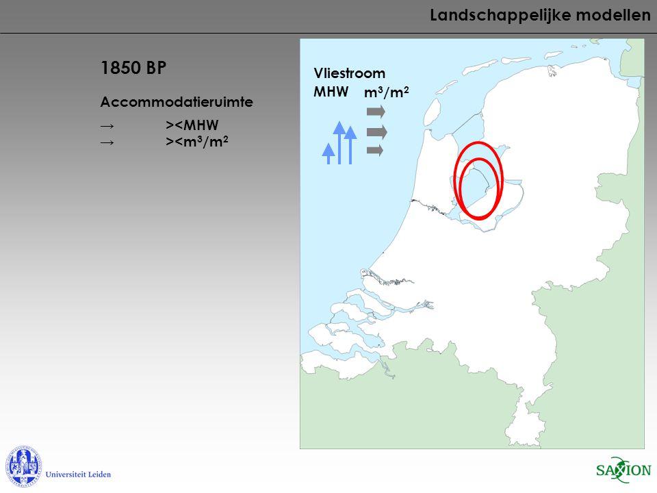 1850 BP Landschappelijke modellen Vliestroom MHW m3/m2