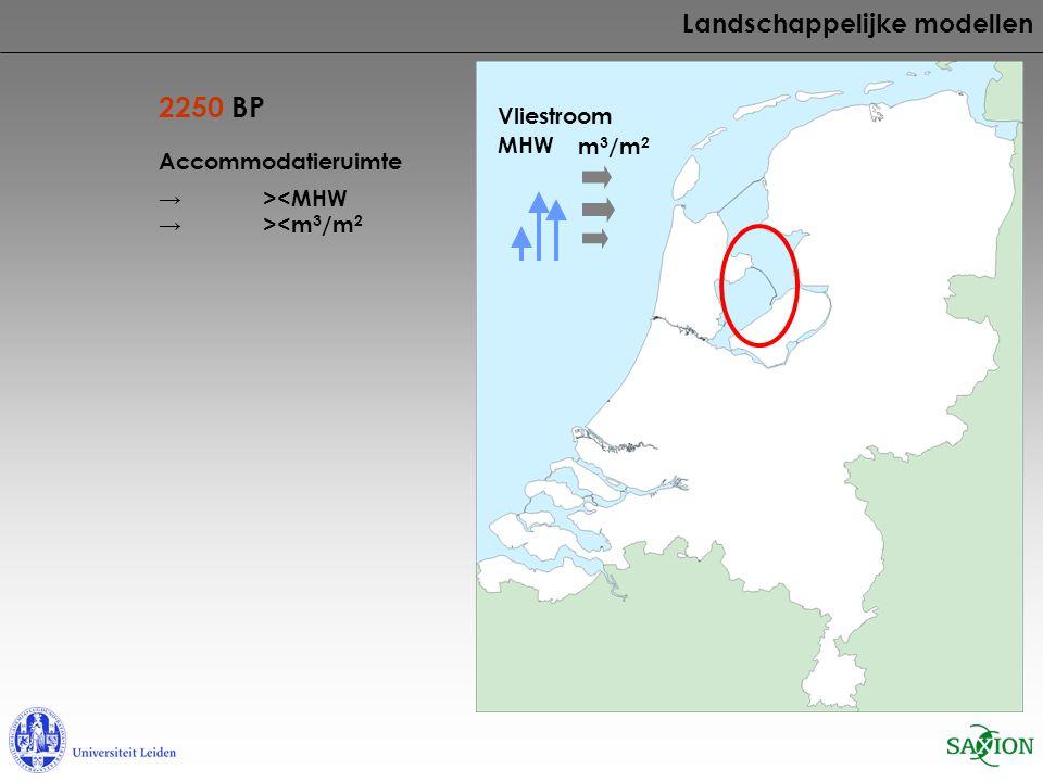 2250 BP Landschappelijke modellen Vliestroom MHW m3/m2