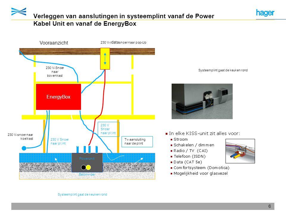Verleggen van aanslutingen in systeemplint vanaf de Power Kabel Unit en vanaf de EnergyBox