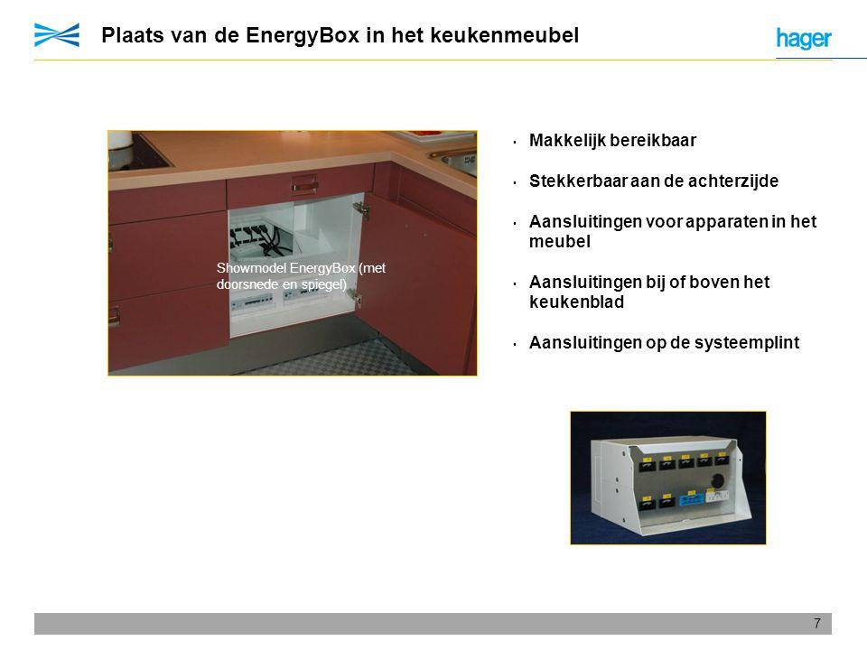 Plaats van de EnergyBox in het keukenmeubel