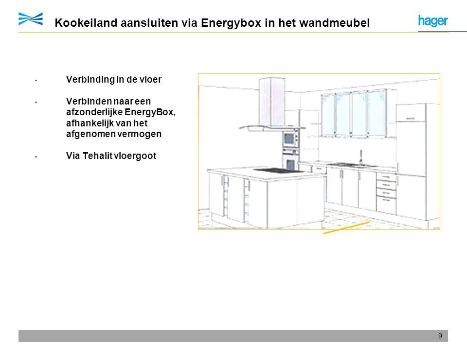 Kookeiland aansluiten via Energybox in het wandmeubel