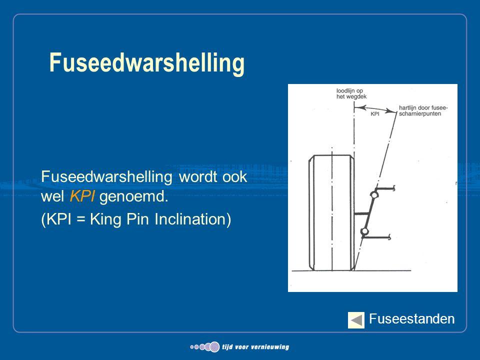 Fuseedwarshelling Fuseedwarshelling wordt ook wel KPI genoemd.
