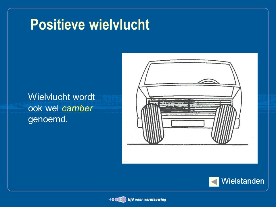 Positieve wielvlucht Wielvlucht wordt ook wel camber genoemd.