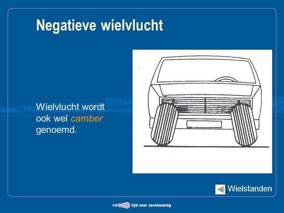 Negatieve wielvlucht Wielvlucht wordt ook wel camber genoemd.