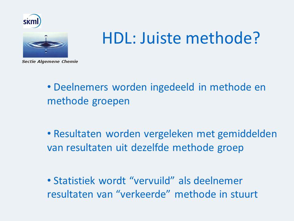 HDL: Juiste methode Sectie Algemene Chemie. Deelnemers worden ingedeeld in methode en methode groepen.