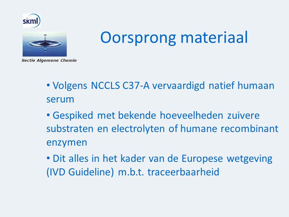 Oorsprong materiaal Sectie Algemene Chemie. Volgens NCCLS C37-A vervaardigd natief humaan serum.