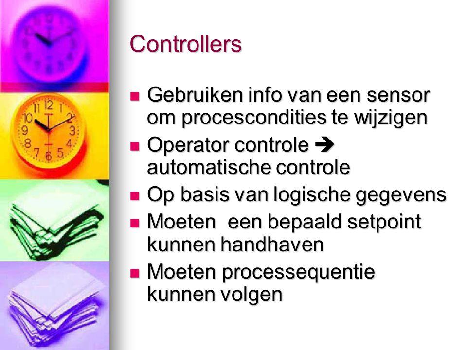 Controllers Gebruiken info van een sensor om procescondities te wijzigen. Operator controle  automatische controle.