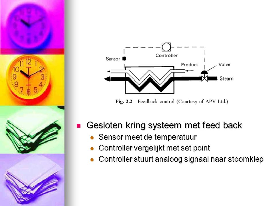 Gesloten kring systeem met feed back