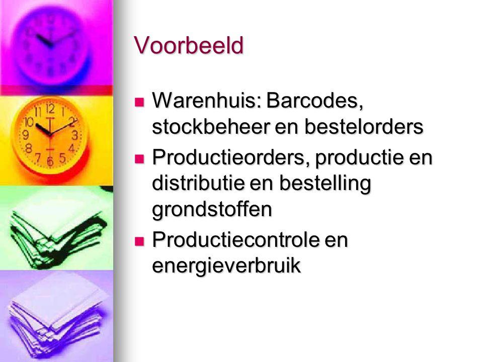 Voorbeeld Warenhuis: Barcodes, stockbeheer en bestelorders