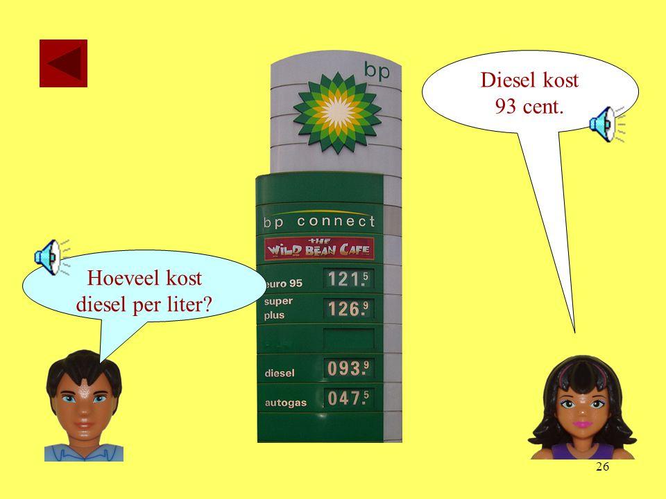 Hoeveel kost diesel per liter
