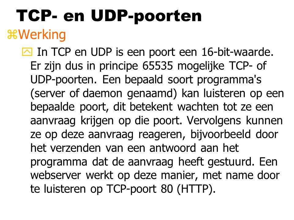 TCP- en UDP-poorten Werking