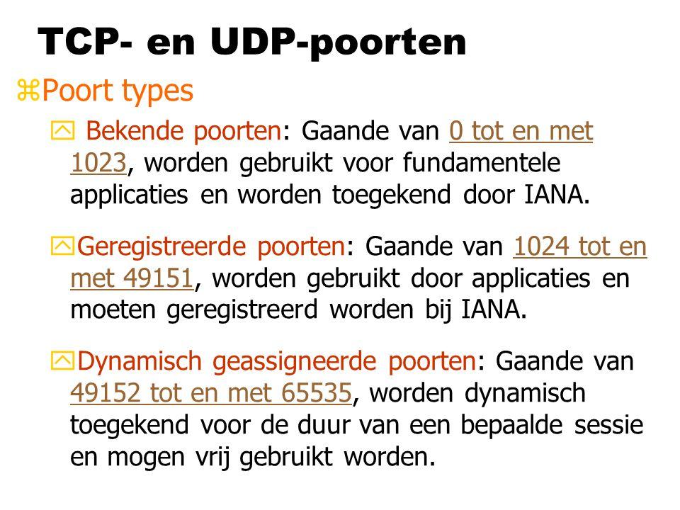 TCP- en UDP-poorten Poort types
