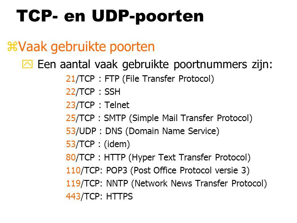 TCP- en UDP-poorten Vaak gebruikte poorten