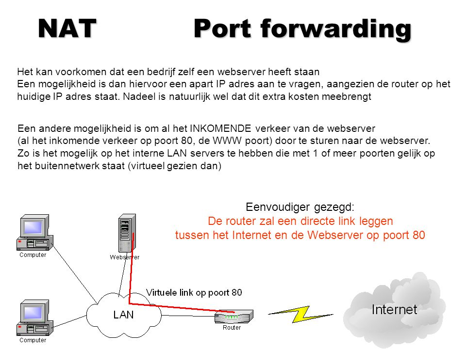 NAT Port forwarding Eenvoudiger gezegd: