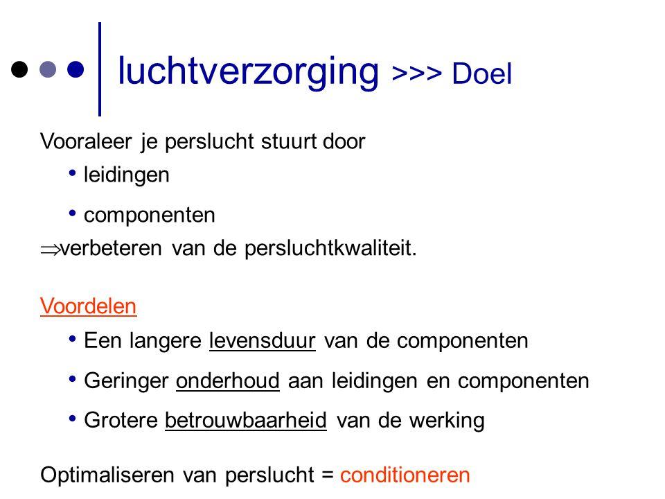 luchtverzorging >>> Doel