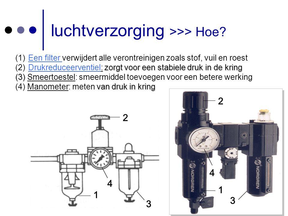 luchtverzorging >>> Hoe
