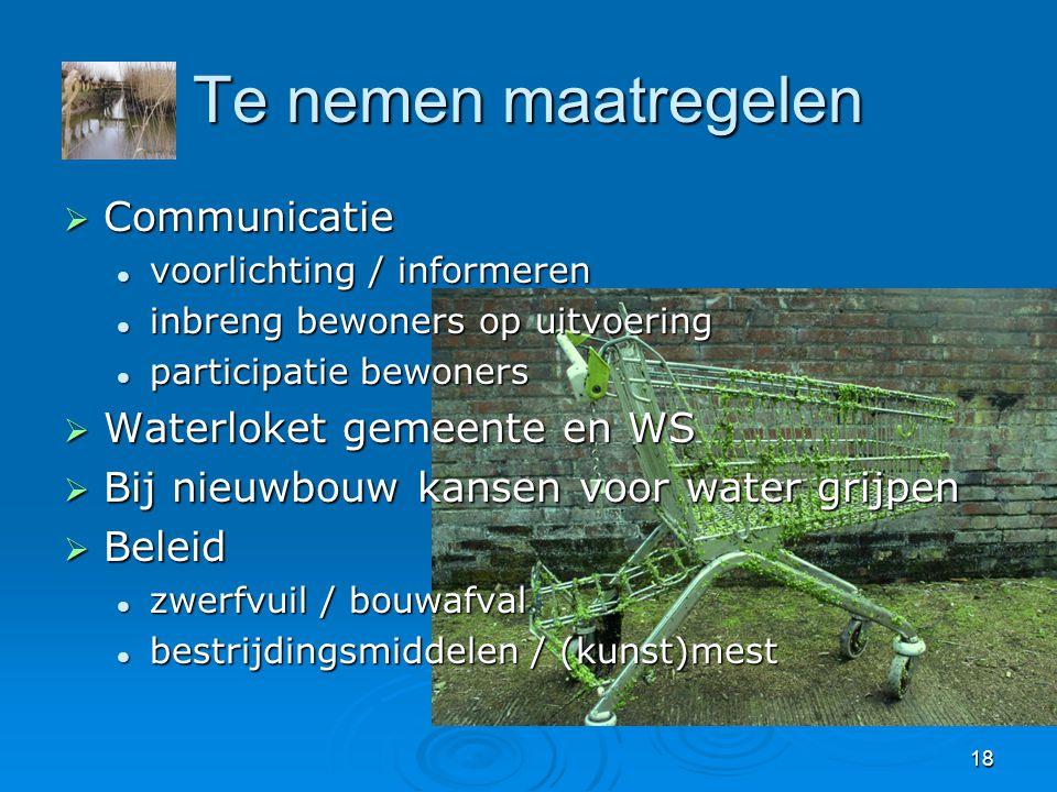 Te nemen maatregelen Communicatie Waterloket gemeente en WS