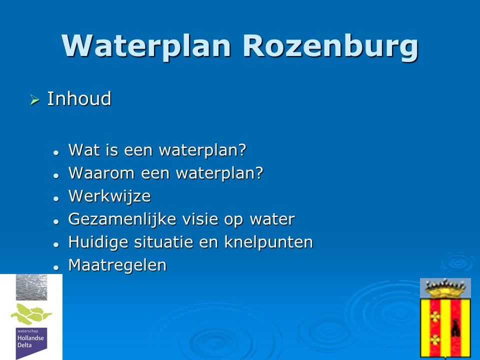 Waterplan Rozenburg Inhoud Wat is een waterplan Waarom een waterplan