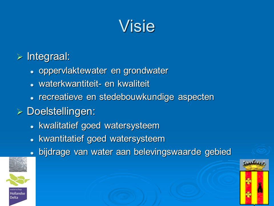 Visie Integraal: Doelstellingen: oppervlaktewater en grondwater