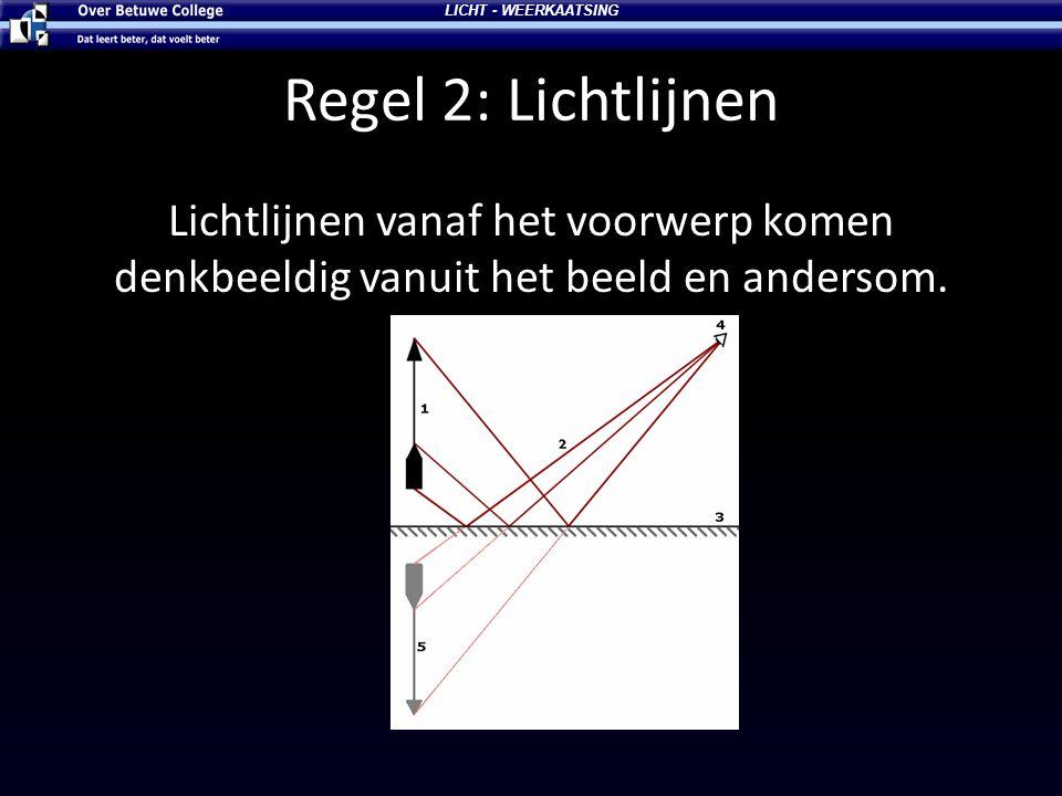 LICHT - WEERKAATSING Regel 2: Lichtlijnen.