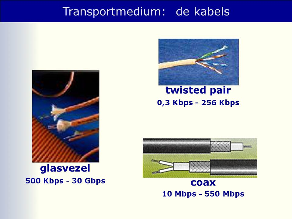 Transportmedium: de kabels