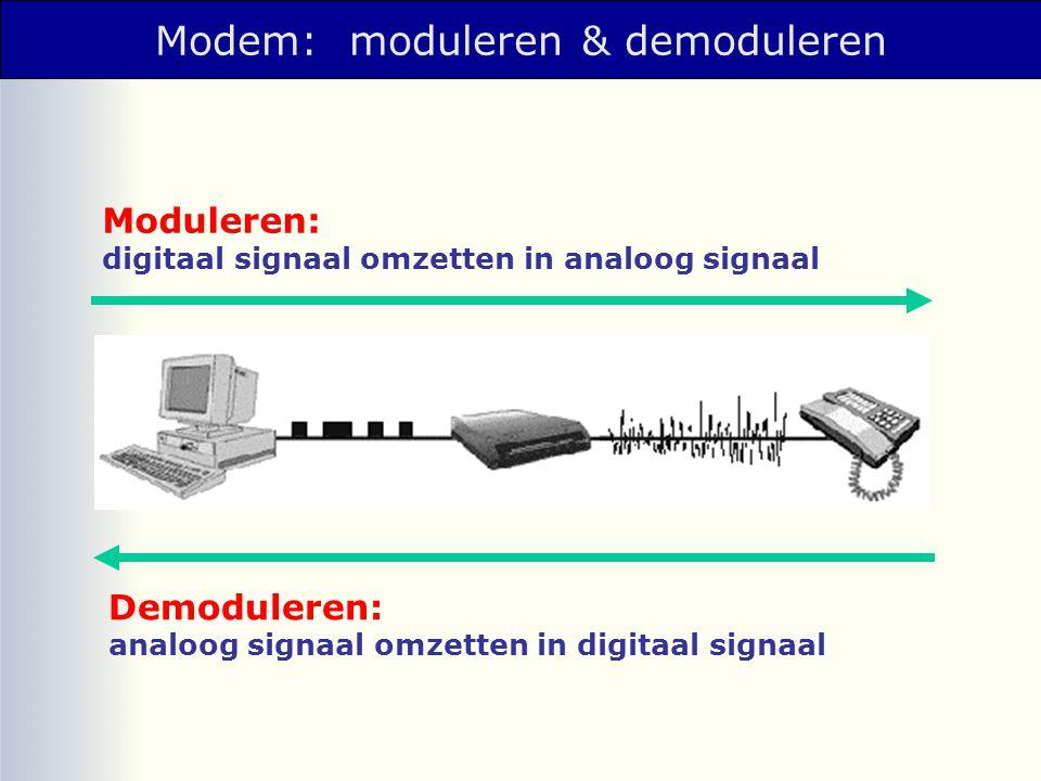 Modem: moduleren & demoduleren